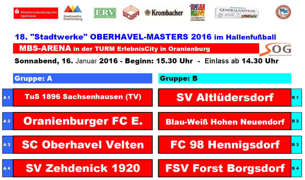 Gruppenauslosung-OHV-Masters-2016